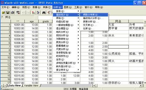 外向性频数分布图 -spss应用指导